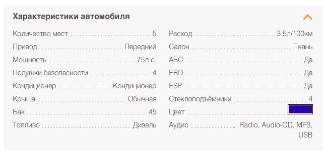 Суперстатья–Чехия –характеристики